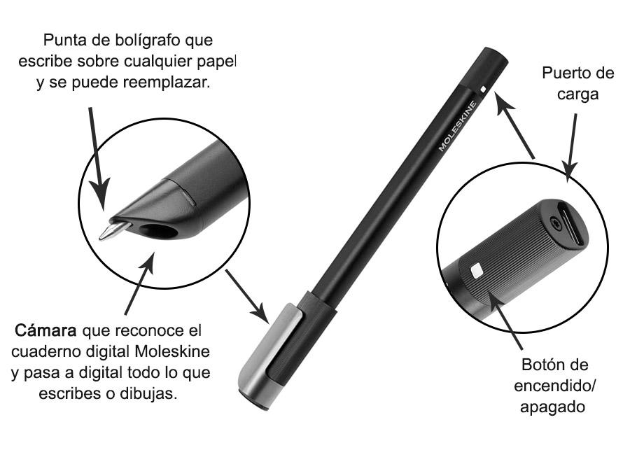 Moleskine Smart writing set español