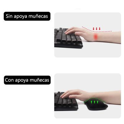 Reposamuñecas teclado: para que sirve
